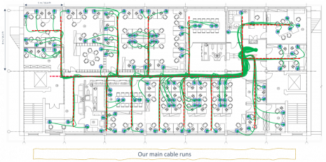 zone cabling office layout 3